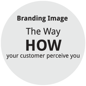 branding image is the way how your customer perceive you