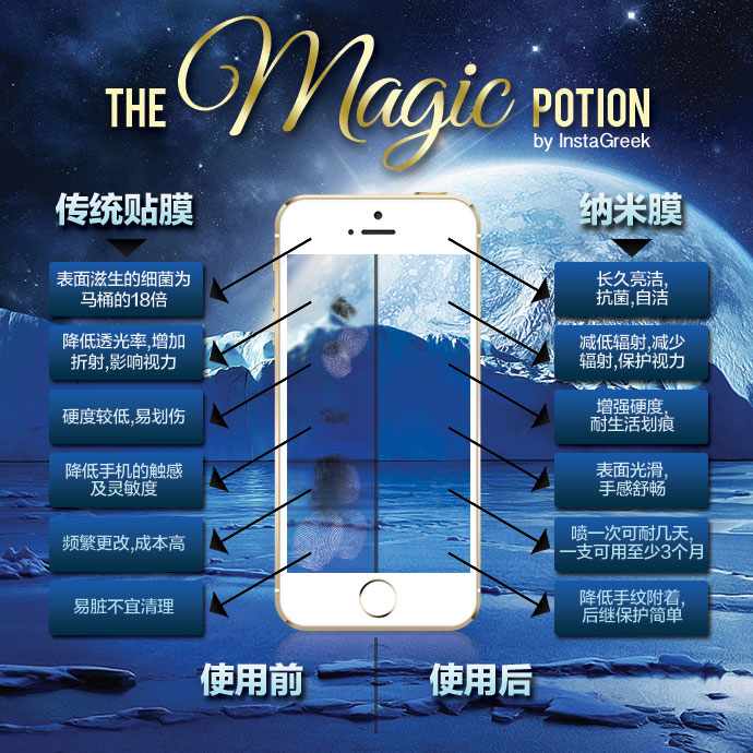 Product Online Marketing Facebook Share Photo Design - Magic Potion